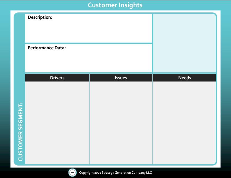 Strategy Generation Company - Customer Team Card