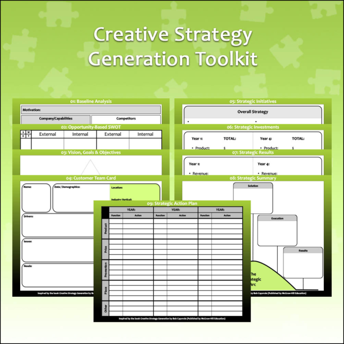 Creative Strategy Generation Toolkit