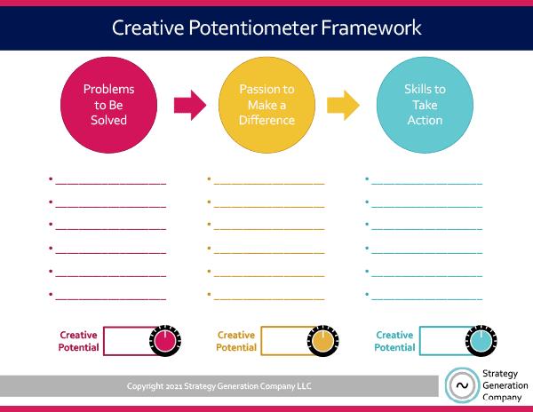 Creative Potentiometer